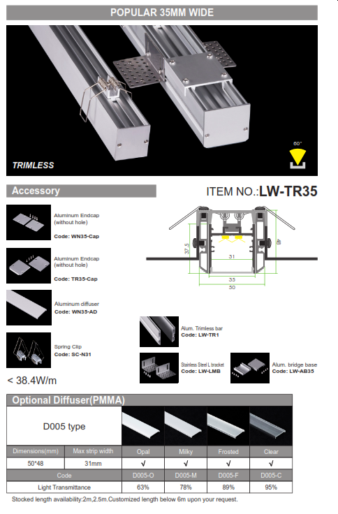 lw-tr35-cat-1.png